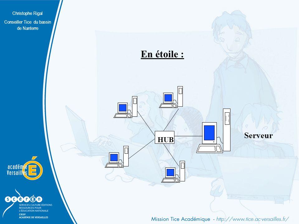 Christophe Rigal Conseiller Tice du bassin de Nanterre Notions de réseau Dun poste, on peut consulter de linformation sur les autres (partage des disques durs), partager des périphériques (imprimantes, scanners, etc…) et partager dune connexion internet.