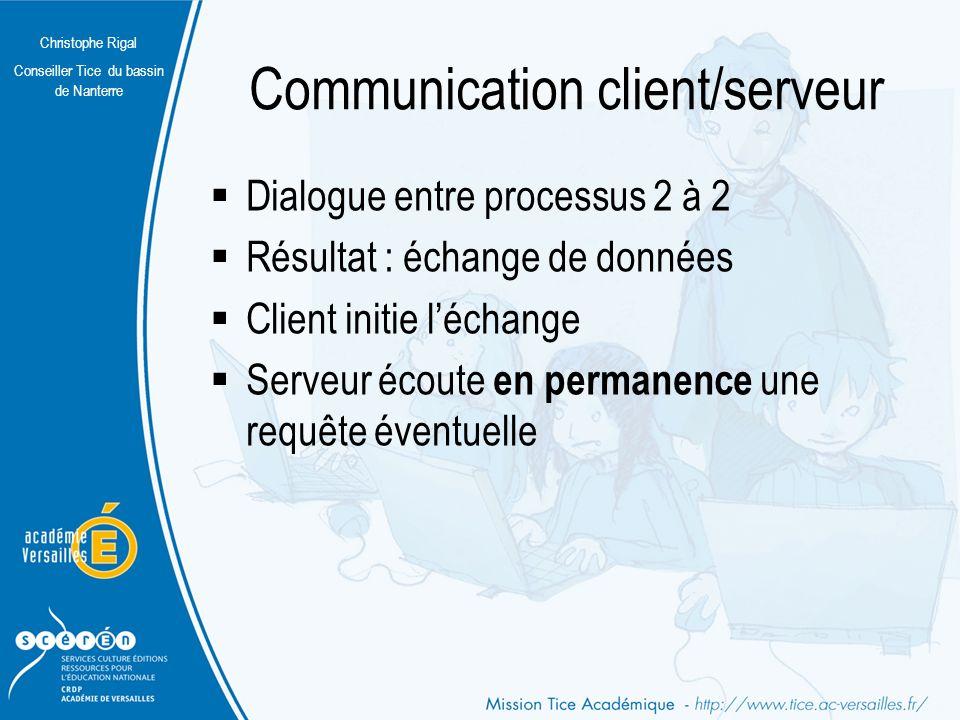 Christophe Rigal Conseiller Tice du bassin de Nanterre Communication client/serveur Dialogue entre processus 2 à 2 Résultat : échange de données Client initie léchange Serveur écoute en permanence une requête éventuelle