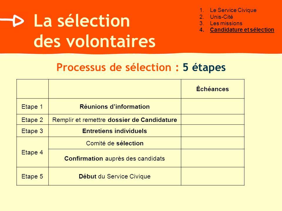 La sélection des volontaires Processus de sélection : 5 étapes Échéances Etape 1Réunions dinformation Etape 2Remplir et remettre dossier de Candidatur