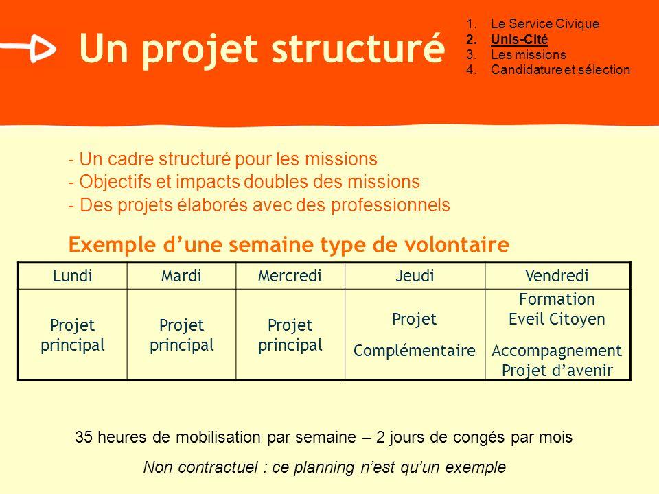 Un projet structuré LundiMardiMercrediJeudiVendredi Projet principal Projet Complémentaire Formation Eveil Citoyen Accompagnement Projet davenir - Un