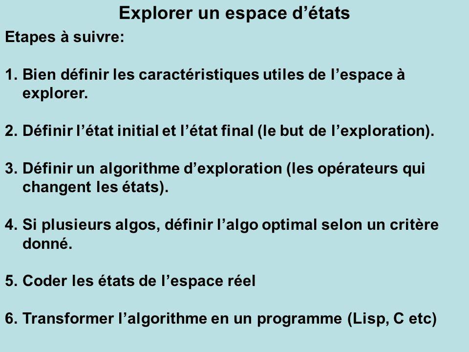 Programme LISP (de laby (labyrinthe i j) (setq pas-trouve T) // initialisation du drapeau pas-trouvé à VRAI (cherche-sortie i j ) // fonction dexploration à partir de la case i j (if pas-trouve (print pas de sortie ) (print solution: ) (printab labyrinthe) ) ) (de cherche-sortie (i j) 1(if (equal (tref labyrinthe i j) fin ) 2 (setq pas-trouve ( ) ) 3 (tset labyrinthe i j *) 4 (if (and pas-trouve (member (tref labyrinthe i (1+ j)) (- fin))) (cherche-sortie i (1+ j))) 5 (if (and pas-trouve (member (tref labyrinthe (1+ i) j) (- fin))) (cherche-sortie (1+ i) j)) 6 (if (and pas-trouve (member (tref labyrinthe i (1- j)) (- fin))) (cherche-sortie i (1- j))) 7 (if (and pas-trouve (member (tref labyrinthe (1- i) j) (- fin))) (cherche-sortie (1- i) j))) 8 (ifn pas-trouve (tset labyrinthe i j o)))