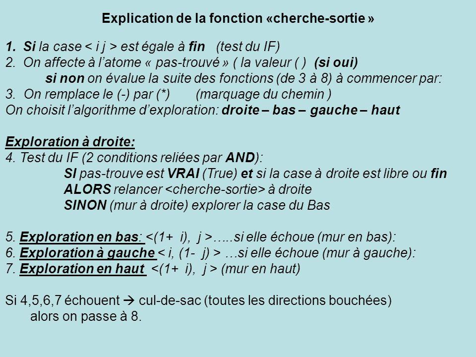 Explication de la fonction «cherche-sortie » 1.Si la case est égale à fin (test du IF) 2.On affecte à latome « pas-trouvé » ( la valeur ( ) (si oui) s