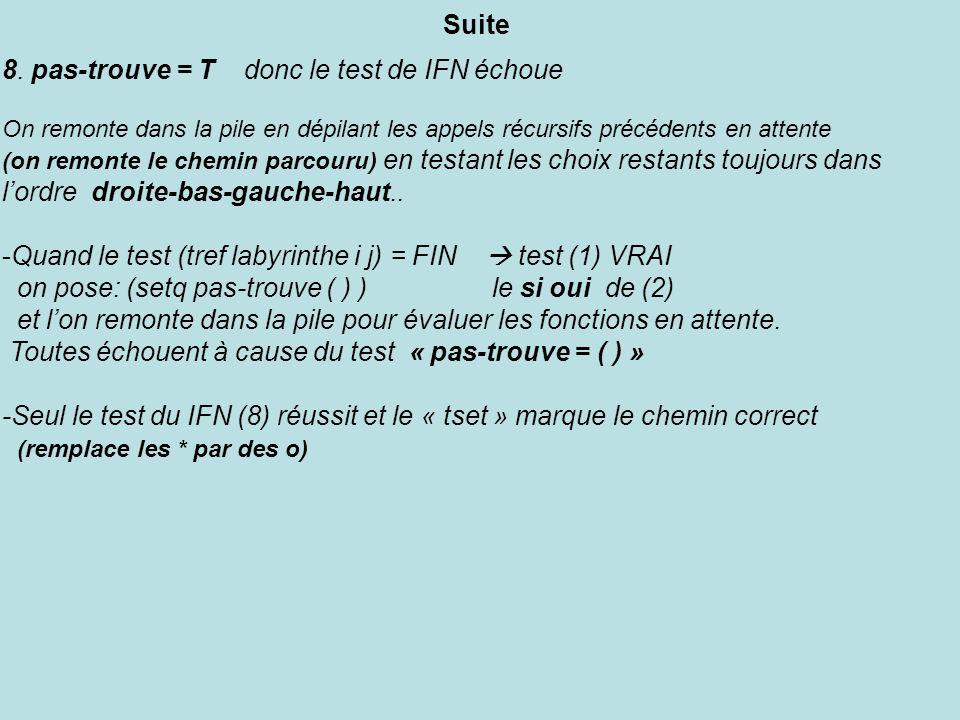 Suite 8. pas-trouve = T donc le test de IFN échoue On remonte dans la pile en dépilant les appels récursifs précédents en attente (on remonte le chemi