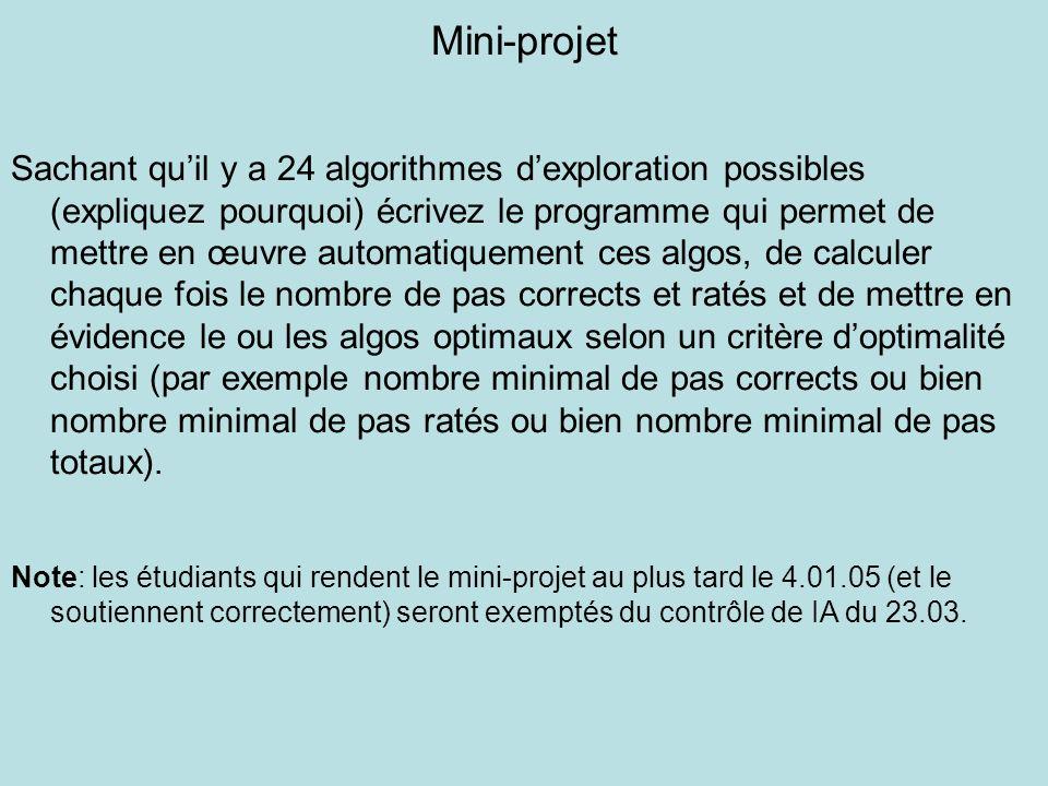 Mini-projet Sachant quil y a 24 algorithmes dexploration possibles (expliquez pourquoi) écrivez le programme qui permet de mettre en œuvre automatique