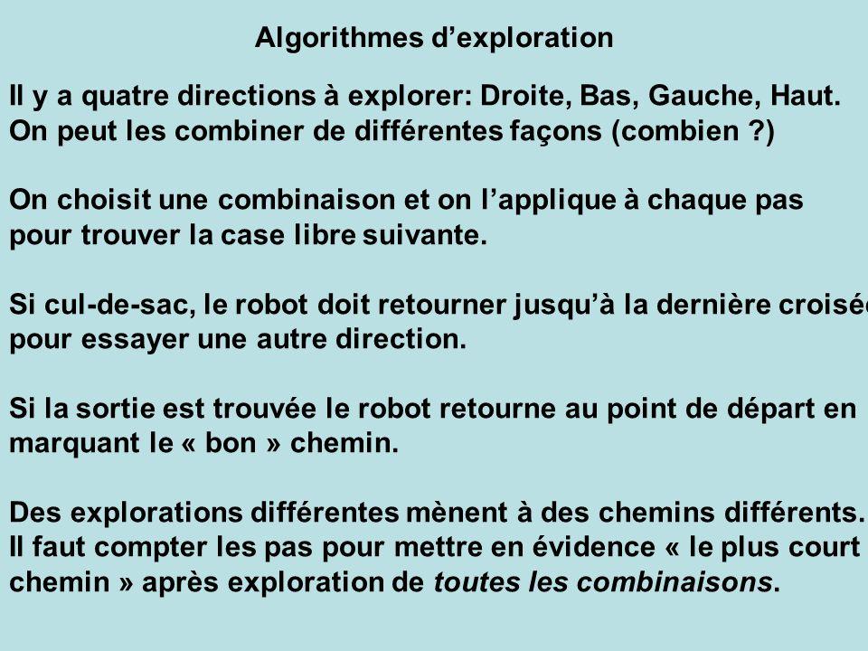 Algorithmes dexploration Il y a quatre directions à explorer: Droite, Bas, Gauche, Haut. On peut les combiner de différentes façons (combien ?) On cho