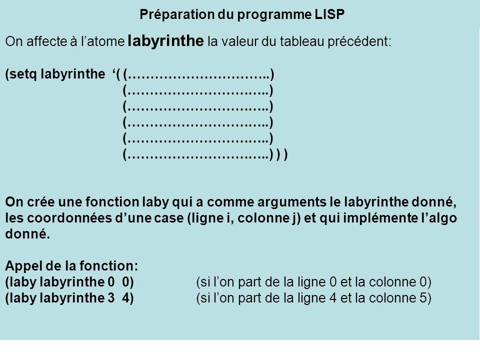 Fonctions auxiliaires – printab printab Transforme une liste de listes en un tableau Exemple: .
