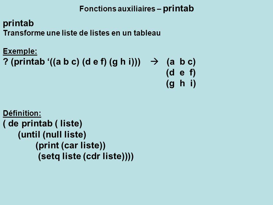 Fonctions auxiliaires – printab printab Transforme une liste de listes en un tableau Exemple: ? (printab ((a b c) (d e f) (g h i))) (a b c) (d e f) (g
