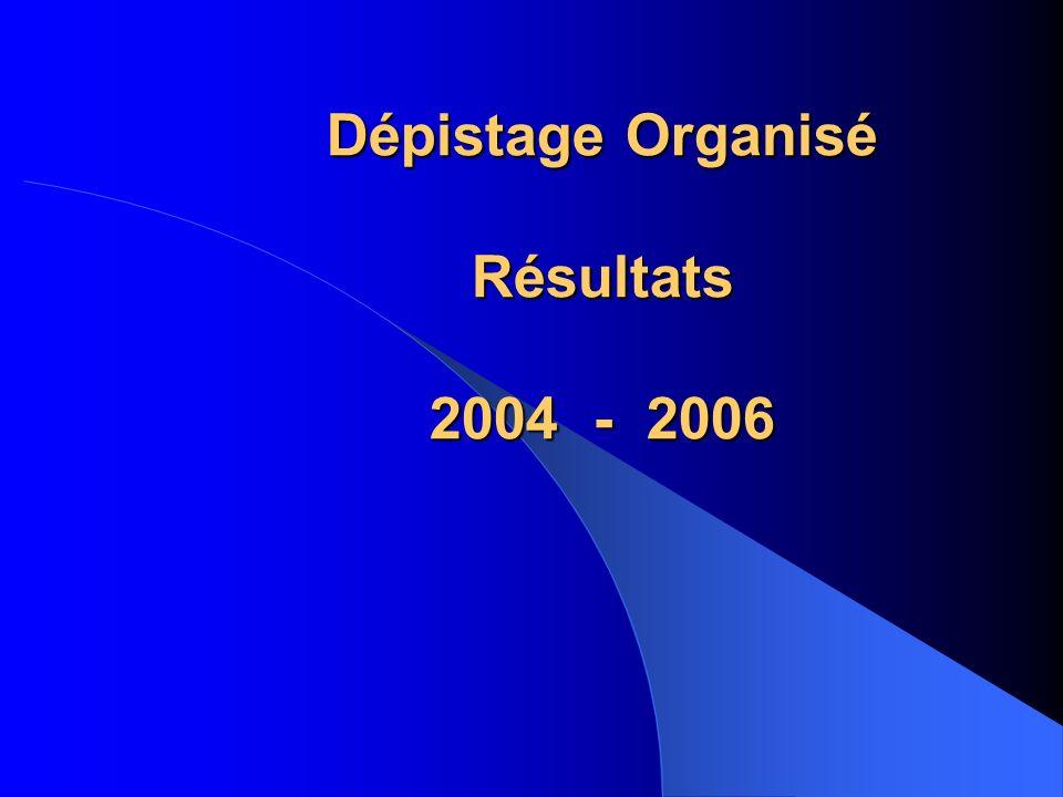 Dépistage Organisé Résultats 2004 - 2006