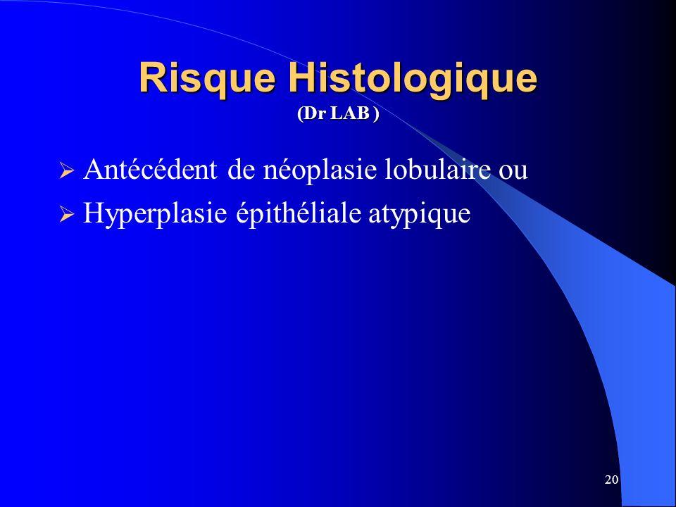 20 Risque Histologique (Dr LAB ) Antécédent de néoplasie lobulaire ou Hyperplasie épithéliale atypique