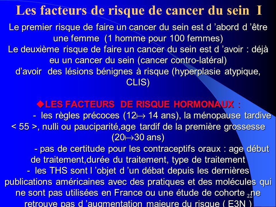 22 Le premier risque de faire un cancer du sein est d abord d être une femme (1 homme pour 100 femmes) Le deuxième risque de faire un cancer du sein e