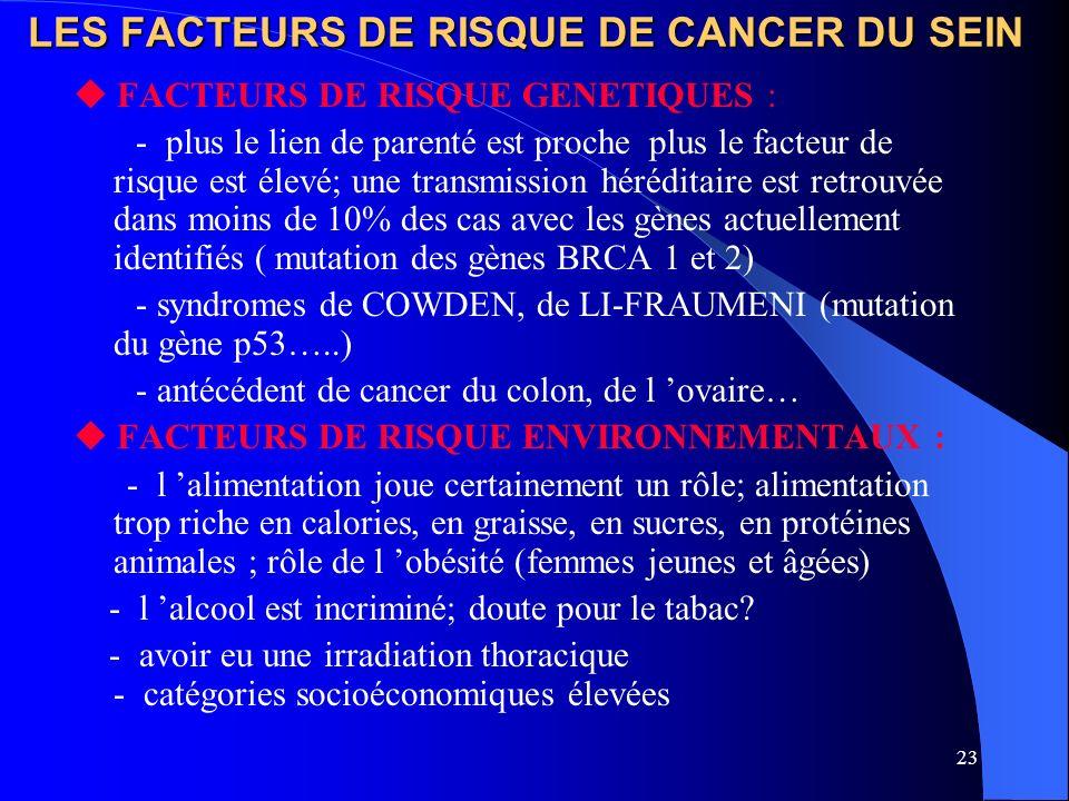 23 LES FACTEURS DE RISQUE DE CANCER DU SEIN FACTEURS DE RISQUE GENETIQUES : - plus le lien de parenté est proche plus le facteur de risque est élevé;