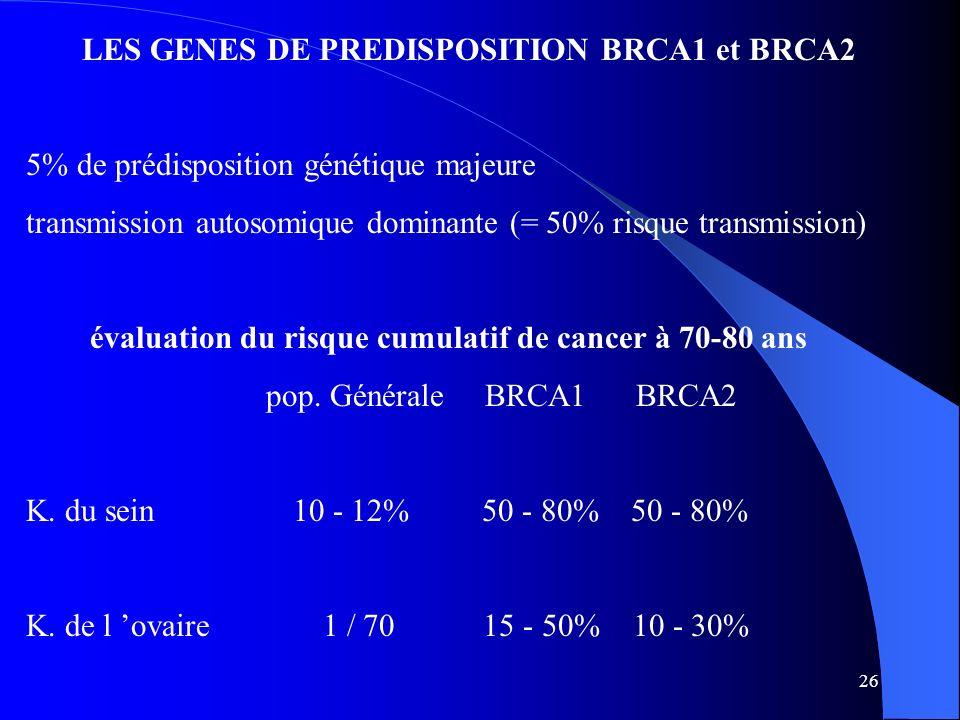 26 LES GENES DE PREDISPOSITION BRCA1 et BRCA2 5% de prédisposition génétique majeure transmission autosomique dominante (= 50% risque transmission) év