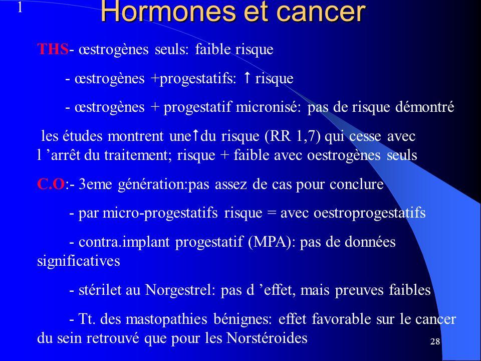 28 Hormones et cancer THS- œstrogènes seuls: faible risque - œstrogènes +progestatifs: risque - œstrogènes + progestatif micronisé: pas de risque démo