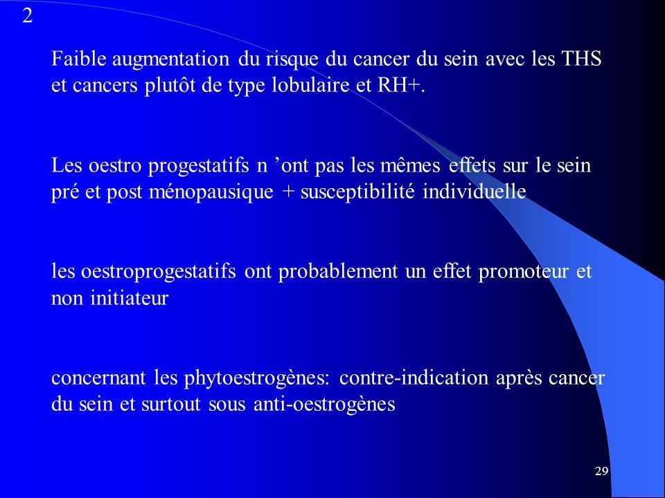 29 Faible augmentation du risque du cancer du sein avec les THS et cancers plutôt de type lobulaire et RH+. Les oestro progestatifs n ont pas les même