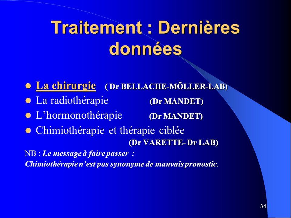 34 Traitement : Dernières données La chirurgie ( Dr BELLACHE-MÖLLER-LAB) La chirurgie ( Dr BELLACHE-MÖLLER-LAB) (Dr MANDET) La radiothérapie (Dr MANDE