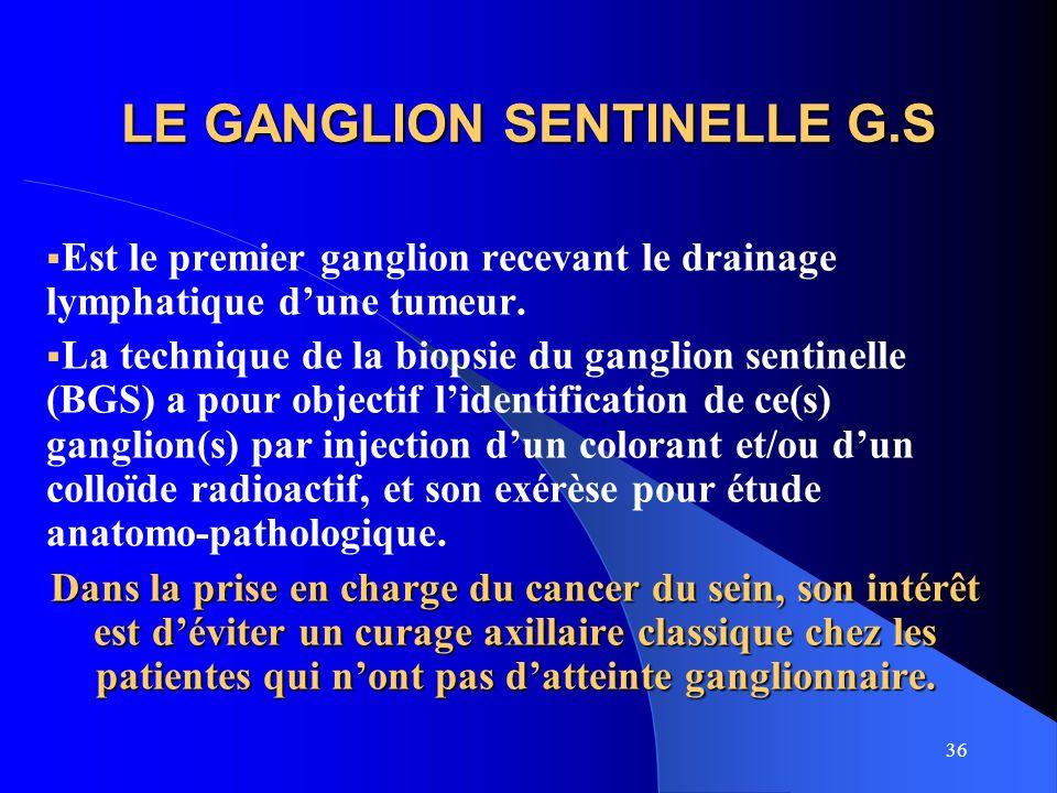 36 LE GANGLION SENTINELLE G.S Est le premier ganglion recevant le drainage lymphatique dune tumeur. La technique de la biopsie du ganglion sentinelle