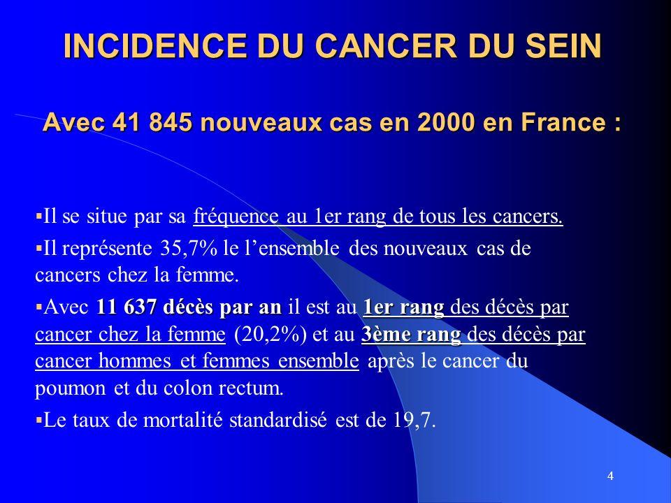 4 INCIDENCE DU CANCER DU SEIN Avec 41 845 nouveaux cas en 2000 en France : Il se situe par sa fréquence au 1er rang de tous les cancers. Il représente