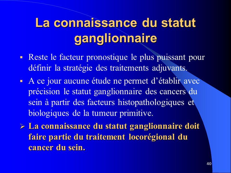 40 La connaissance du statut ganglionnaire Reste le facteur pronostique le plus puissant pour définir la stratégie des traitements adjuvants. A ce jou
