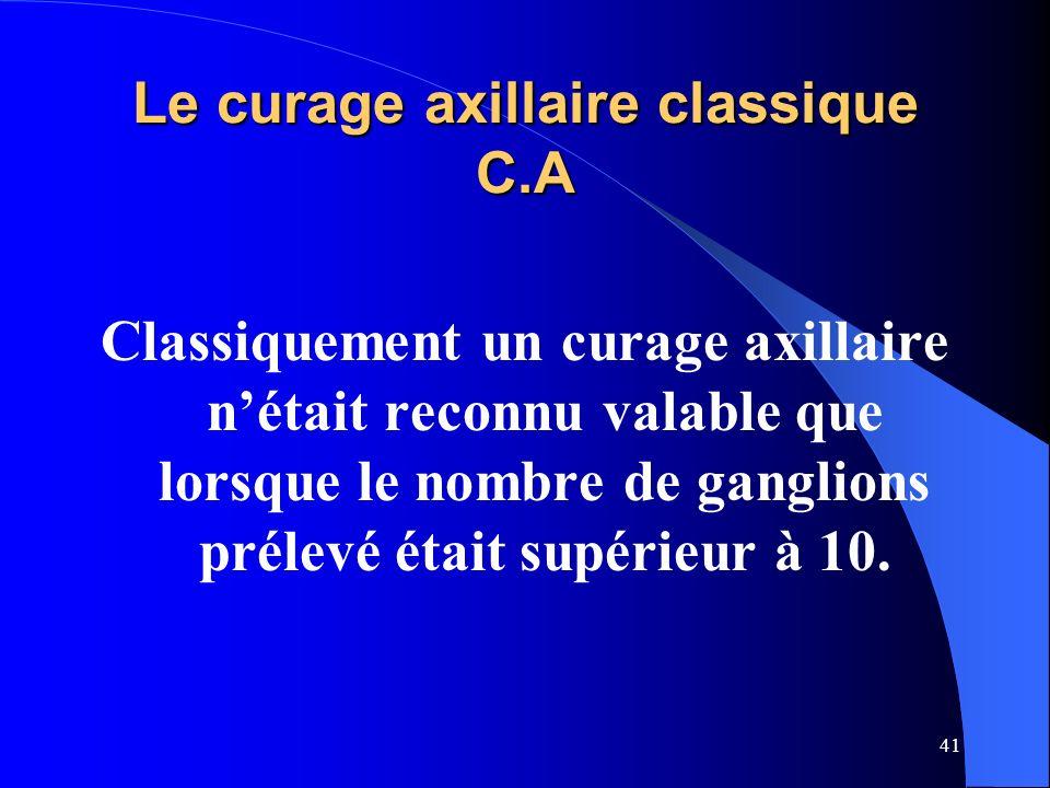 41 Le curage axillaire classique C.A Classiquement un curage axillaire nétait reconnu valable que lorsque le nombre de ganglions prélevé était supérie