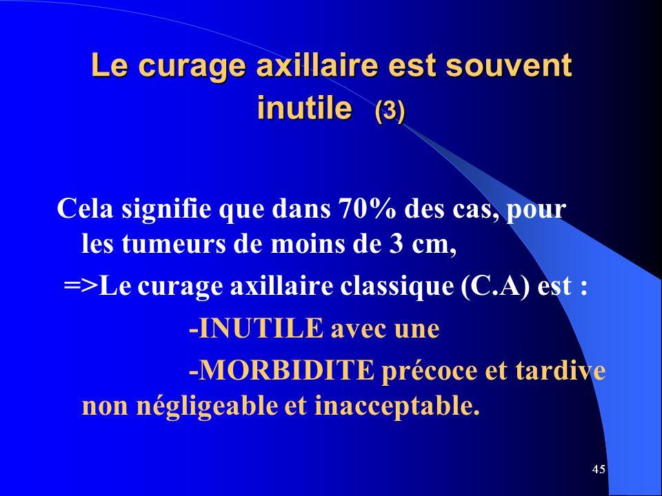 45 Le curage axillaire est souvent inutile (3) Cela signifie que dans 70% des cas, pour les tumeurs de moins de 3 cm, =>Le curage axillaire classique