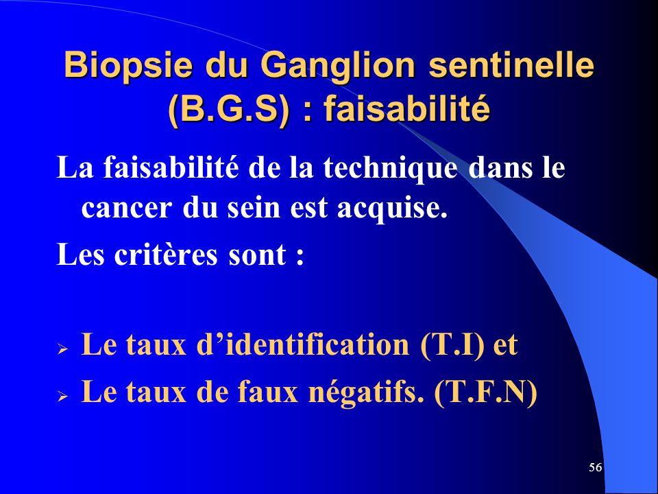56 Biopsie du Ganglion sentinelle (B.G.S) : faisabilité La faisabilité de la technique dans le cancer du sein est acquise. Les critères sont : Le taux