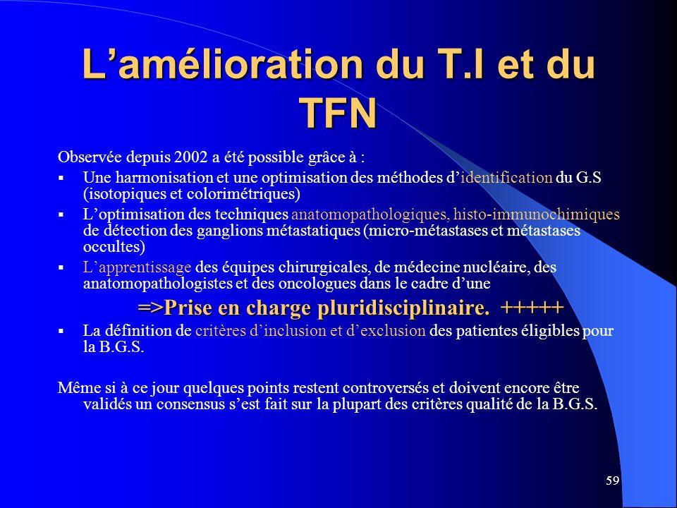 59 Lamélioration du T.I et du TFN Observée depuis 2002 a été possible grâce à : Une harmonisation et une optimisation des méthodes didentification du