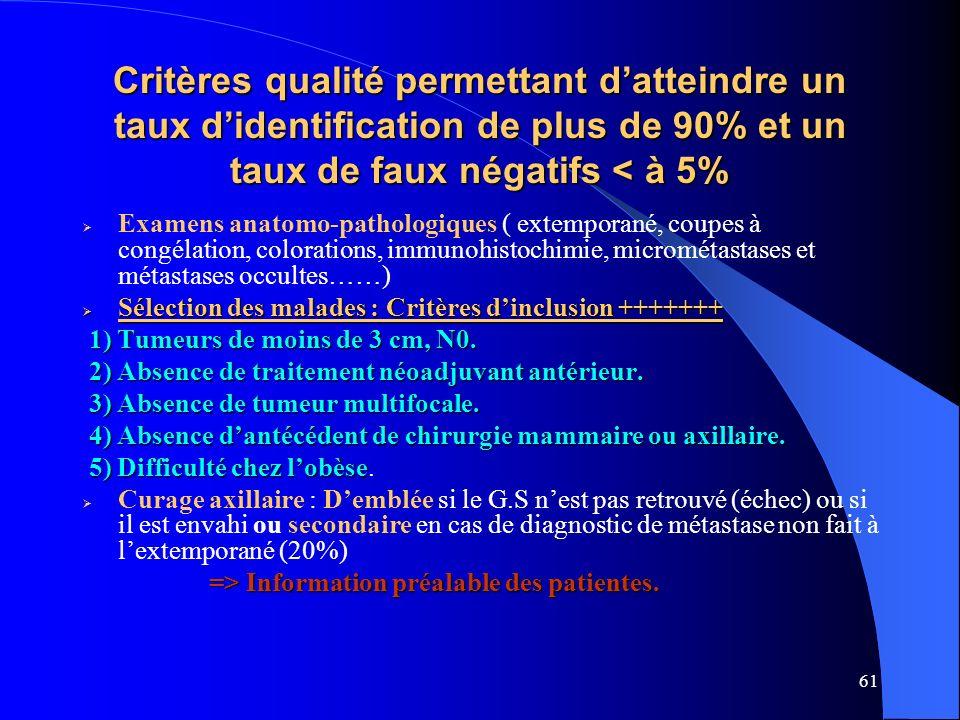 61 Critères qualité permettant datteindre un taux didentification de plus de 90% et un taux de faux négatifs < à 5% Examens anatomo-pathologiques ( ex