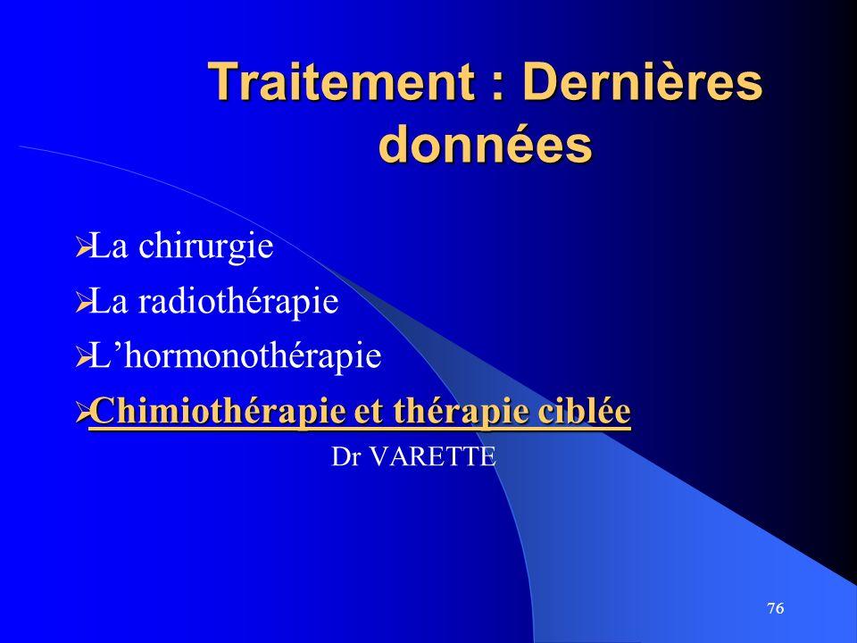 76 Traitement : Dernières données La chirurgie La radiothérapie Lhormonothérapie Chimiothérapie et thérapie ciblée Chimiothérapie et thérapie ciblée D