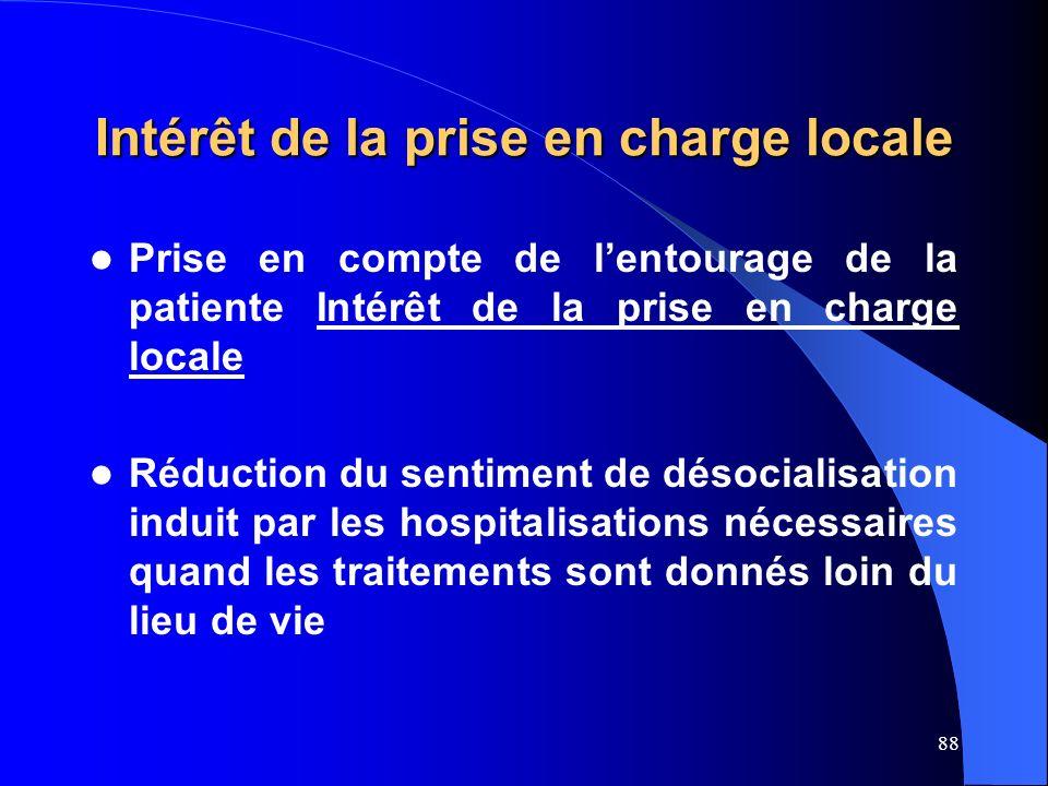 88 Intérêt de la prise en charge locale Prise en compte de lentourage de la patiente Intérêt de la prise en charge locale Réduction du sentiment de dé