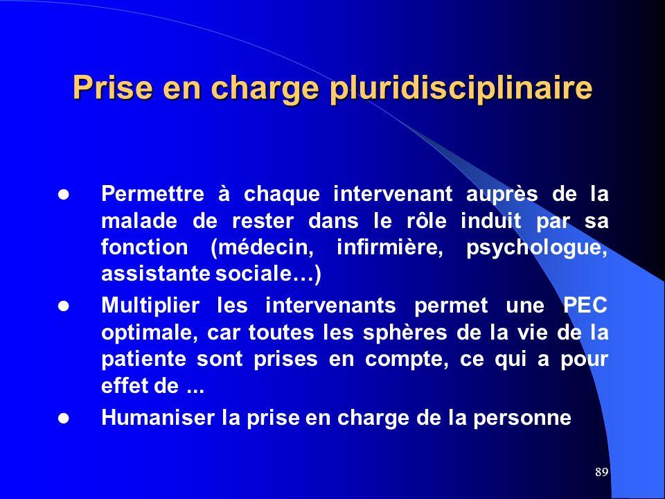89 Prise en charge pluridisciplinaire Permettre à chaque intervenant auprès de la malade de rester dans le rôle induit par sa fonction (médecin, infir