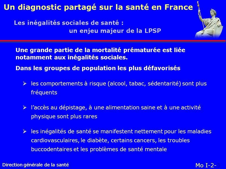 Direction générale de la santé Un diagnostic partagé sur la santé en France Direction générale de la santé Mo I-2-3 les comportements à risque (alcool