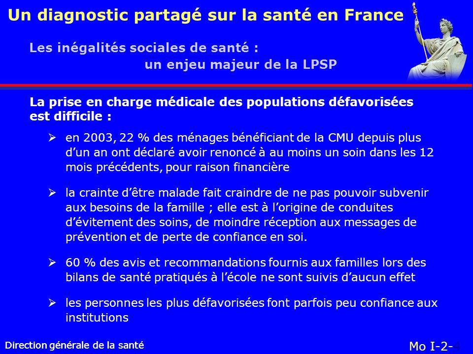 Direction générale de la santé Un diagnostic partagé sur la santé en France Direction générale de la santé Mo I-2-4 en 2003, 22 % des ménages bénéfici