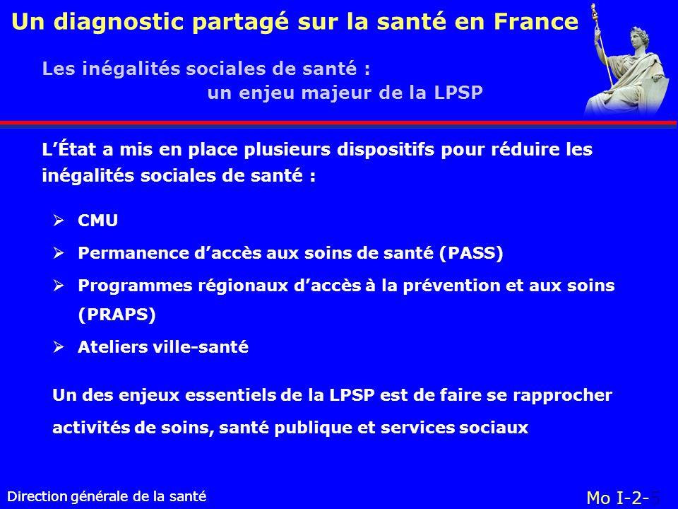 Direction générale de la santé Un diagnostic partagé sur la santé en France Direction générale de la santé Mo I-2-5 CMU Permanence daccès aux soins de