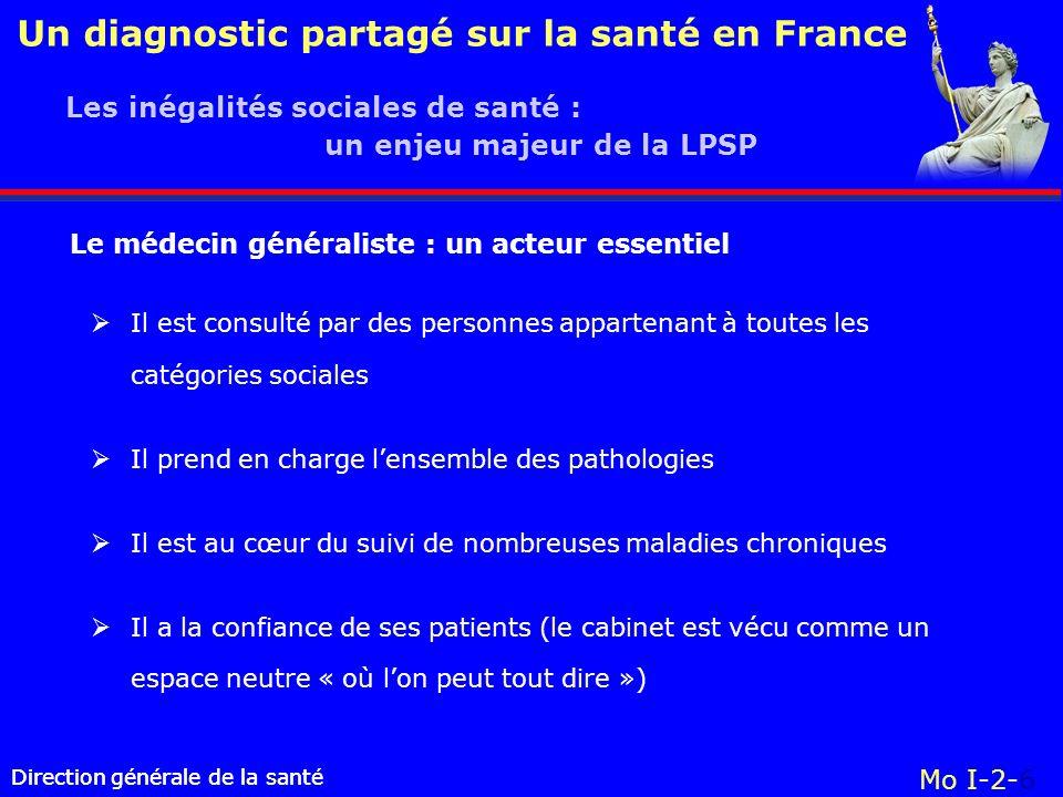 Direction générale de la santé Un diagnostic partagé sur la santé en France Direction générale de la santé Mo I-2-6 Il est consulté par des personnes