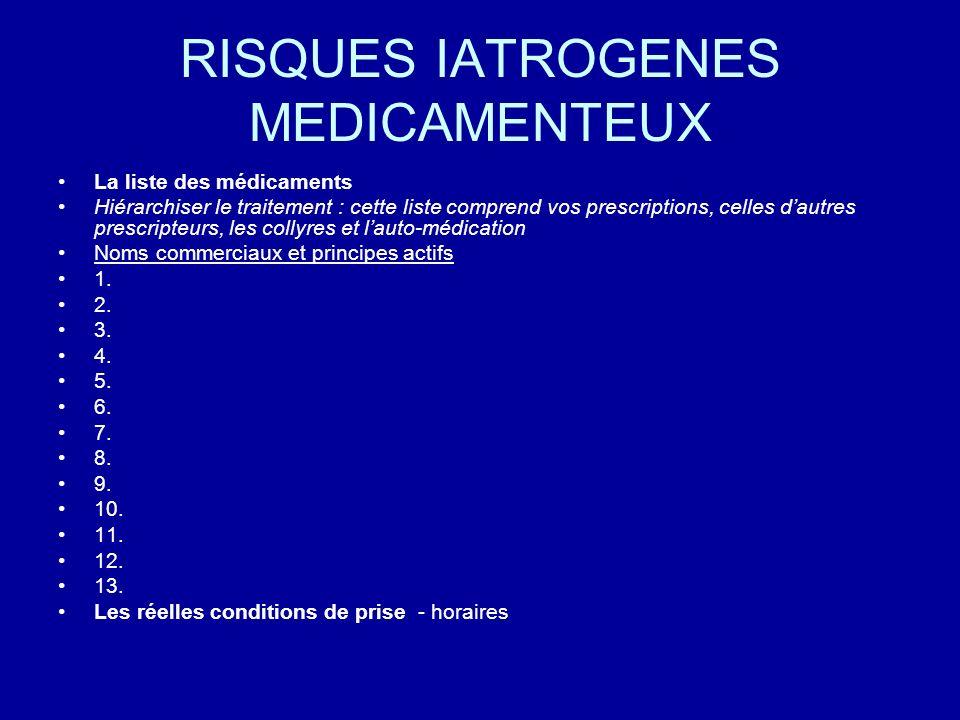 RISQUES IATROGENES MEDICAMENTEUX La liste des médicaments Hiérarchiser le traitement : cette liste comprend vos prescriptions, celles dautres prescrip