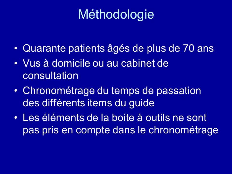 Méthodologie Quarante patients âgés de plus de 70 ans Vus à domicile ou au cabinet de consultation Chronométrage du temps de passation des différents