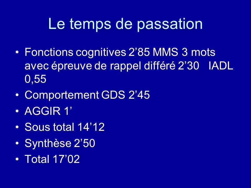 Le temps de passation Fonctions cognitives 285 MMS 3 mots avec épreuve de rappel différé 230 IADL 0,55 Comportement GDS 245 AGGIR 1 Sous total 1412 Sy