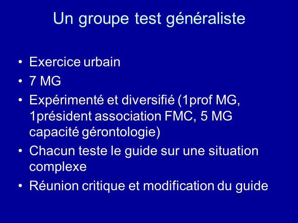 Un groupe test généraliste Exercice urbain 7 MG Expérimenté et diversifié (1prof MG, 1président association FMC, 5 MG capacité gérontologie) Chacun te