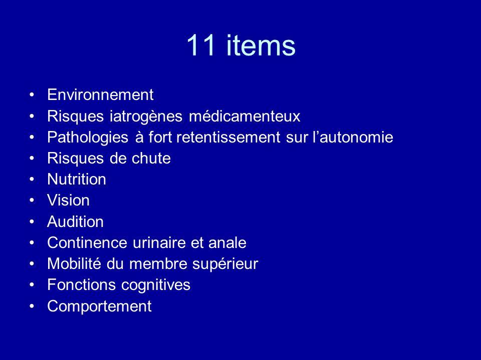 11 items Environnement Risques iatrogènes médicamenteux Pathologies à fort retentissement sur lautonomie Risques de chute Nutrition Vision Audition Co