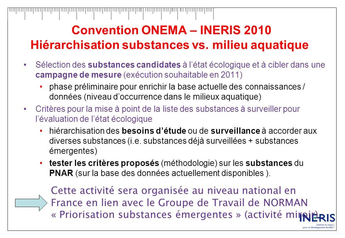 Convention ONEMA – INERIS 2010 Hiérarchisation substances vs. milieu aquatique Sélection des substances candidates à létat écologique et à cibler dans