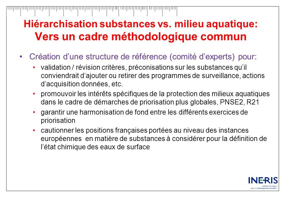 Hiérarchisation substances vs. milieu aquatique: Vers un cadre méthodologique commun Création dune structure de référence (comité dexperts) pour: vali