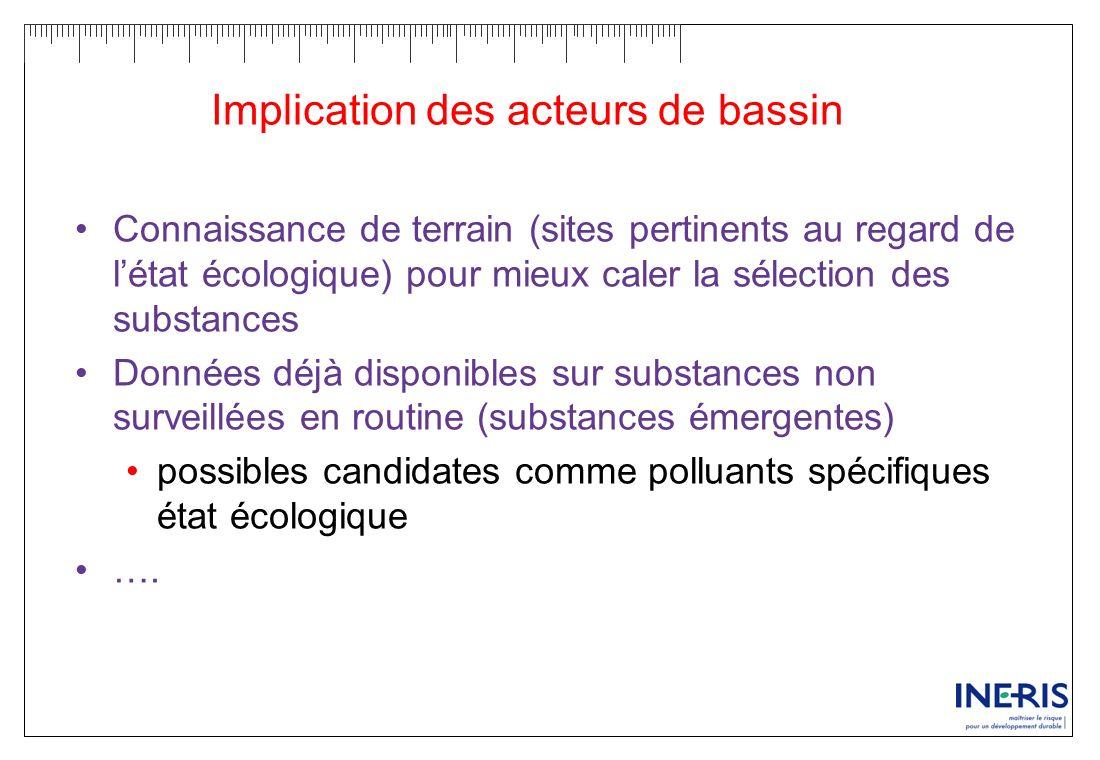 Implication des acteurs de bassin Connaissance de terrain (sites pertinents au regard de létat écologique) pour mieux caler la sélection des substance
