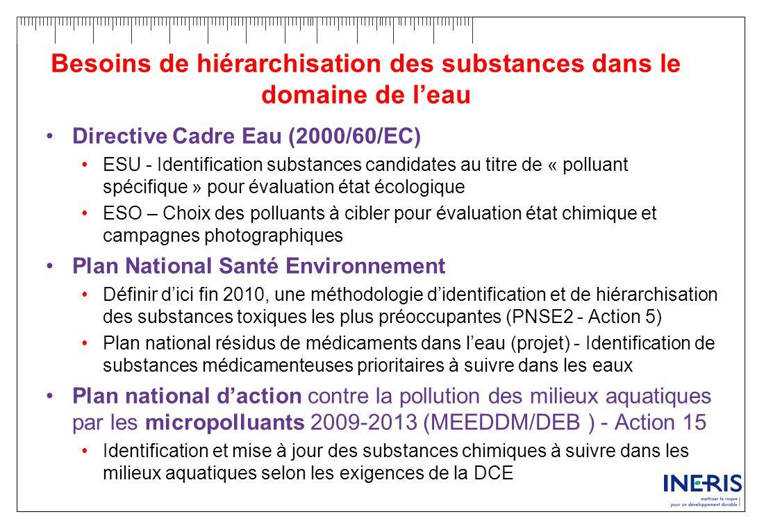 Besoins de hiérarchisation des substances dans le domaine de leau Directive Cadre Eau (2000/60/EC) ESU - Identification substances candidates au titre