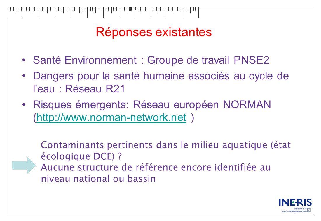 Réponses existantes Santé Environnement : Groupe de travail PNSE2 Dangers pour la santé humaine associés au cycle de leau : Réseau R21 Risques émergen