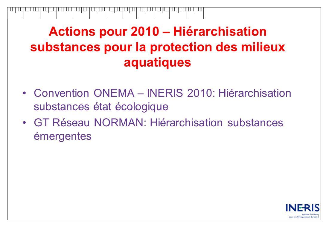 Actions pour 2010 – Hiérarchisation substances pour la protection des milieux aquatiques Convention ONEMA – INERIS 2010: Hiérarchisation substances ét