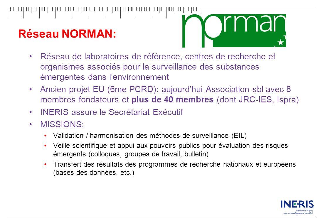 Réseau NORMAN: Réseau de laboratoires de référence, centres de recherche et organismes associés pour la surveillance des substances émergentes dans le