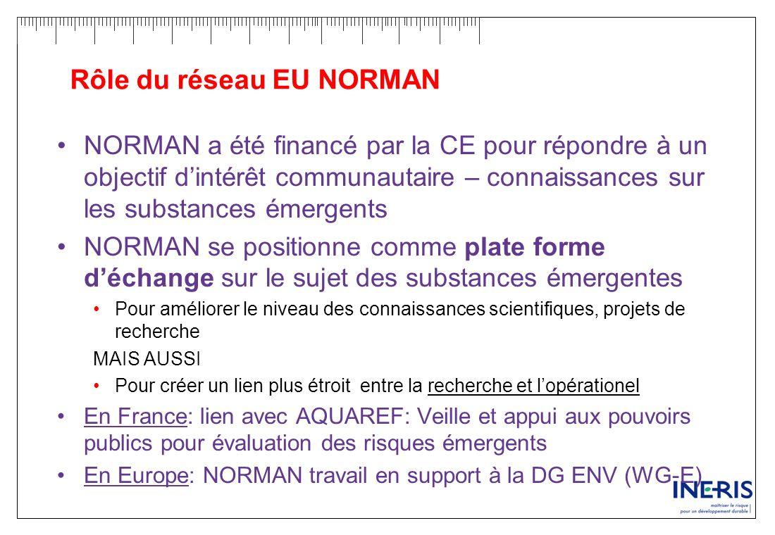 Priorisation substances émergentes – GT NORMAN Travail lancé en 2009 (mandat du GT approuvé) mais le cœur de laction aura lieu en 2010 Participants (14 organisations comme experts + 5 observateurs): INERIS, Cemagref, Brgm, VEOLIA (France) RIVM (Pays Bas) EAWAG (Suisse) Fraunhofer Inst., UFZ, IWW (Allemagne) Environmental Inst.