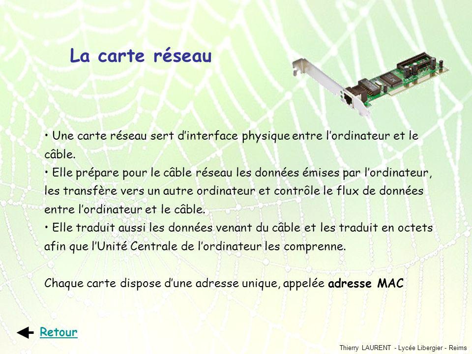 Thierry LAURENT - Lycée Libergier - Reims Une carte réseau sert dinterface physique entre lordinateur et le câble. Elle prépare pour le câble réseau l