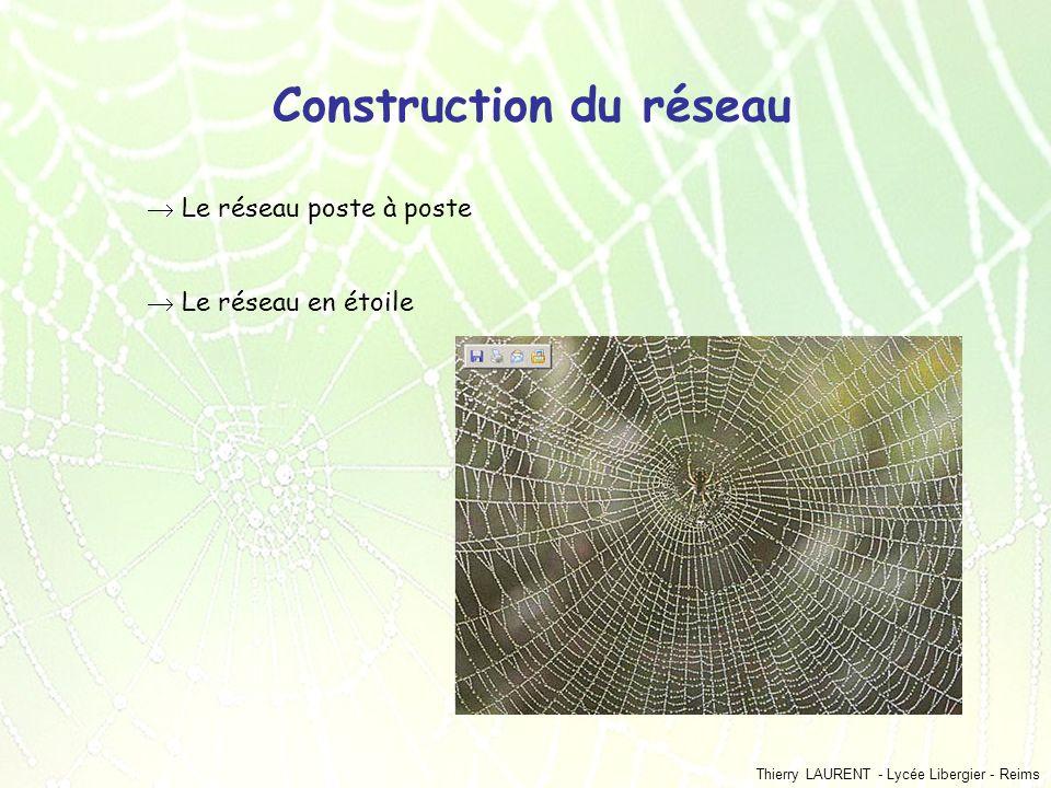 Thierry LAURENT - Lycée Libergier - Reims Construction du réseau Le réseau poste à poste Le réseau en étoile