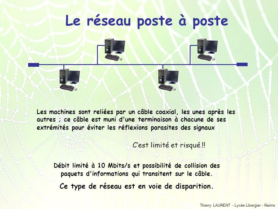 Thierry LAURENT - Lycée Libergier - Reims Le réseau poste à poste Les machines sont reliées par un câble coaxial, les unes après les autres ; ce câble